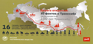 Макет наружного оформления вагона юбилейного состава «100 лет окончания строительства Транссиба» о городах Транссиба