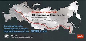 Макет наружного оформления данного вагона юбилейного состава «100 лет окончания строительства Транссиба» о протяженности Транссиба
